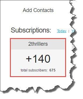 InstaFreebie subscribers