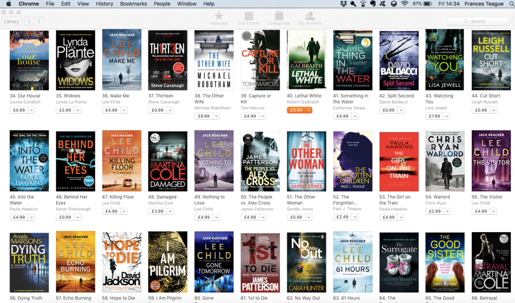 The Forgotten Children at 52 in paid iBooks